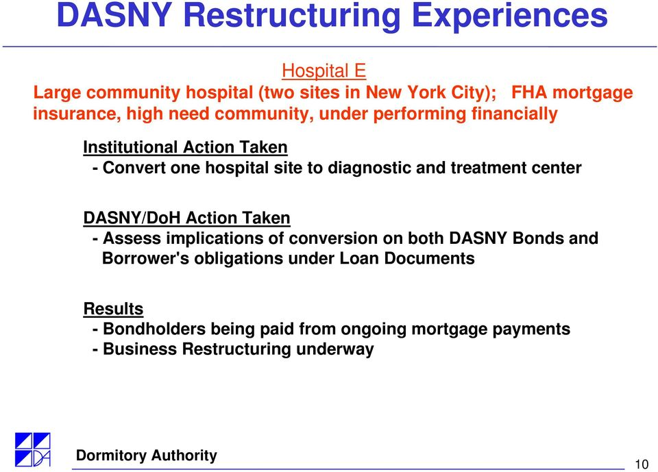treatment center DASNY/DoH Action Taken - Assess implications of conversion on both DASNY Bonds and Borrower's obligations