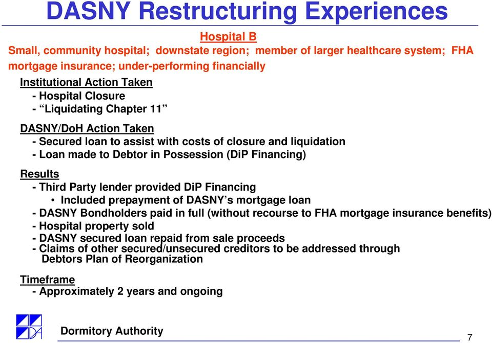 Third Party lender provided DiP Financing Included prepayment of DASNY s mortgage loan - DASNY Bondholders paid in full (without recourse to FHA mortgage insurance benefits) - Hospital property