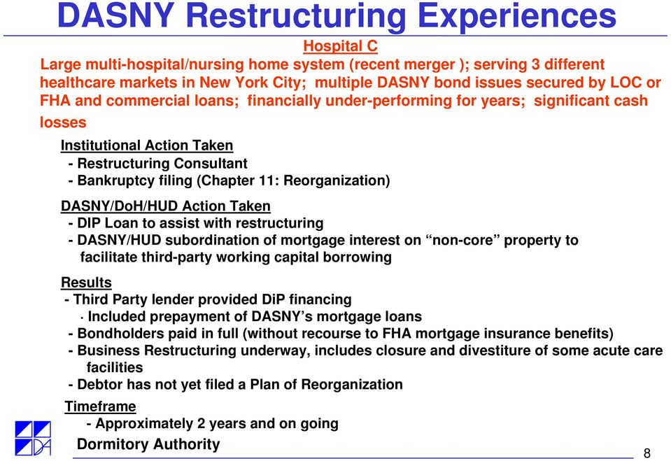 DASNY/DoH/HUD Action Taken - DIP Loan to assist with restructuring - DASNY/HUD subordination of mortgage interest on non-core property to facilitate third-party working capital borrowing Results -