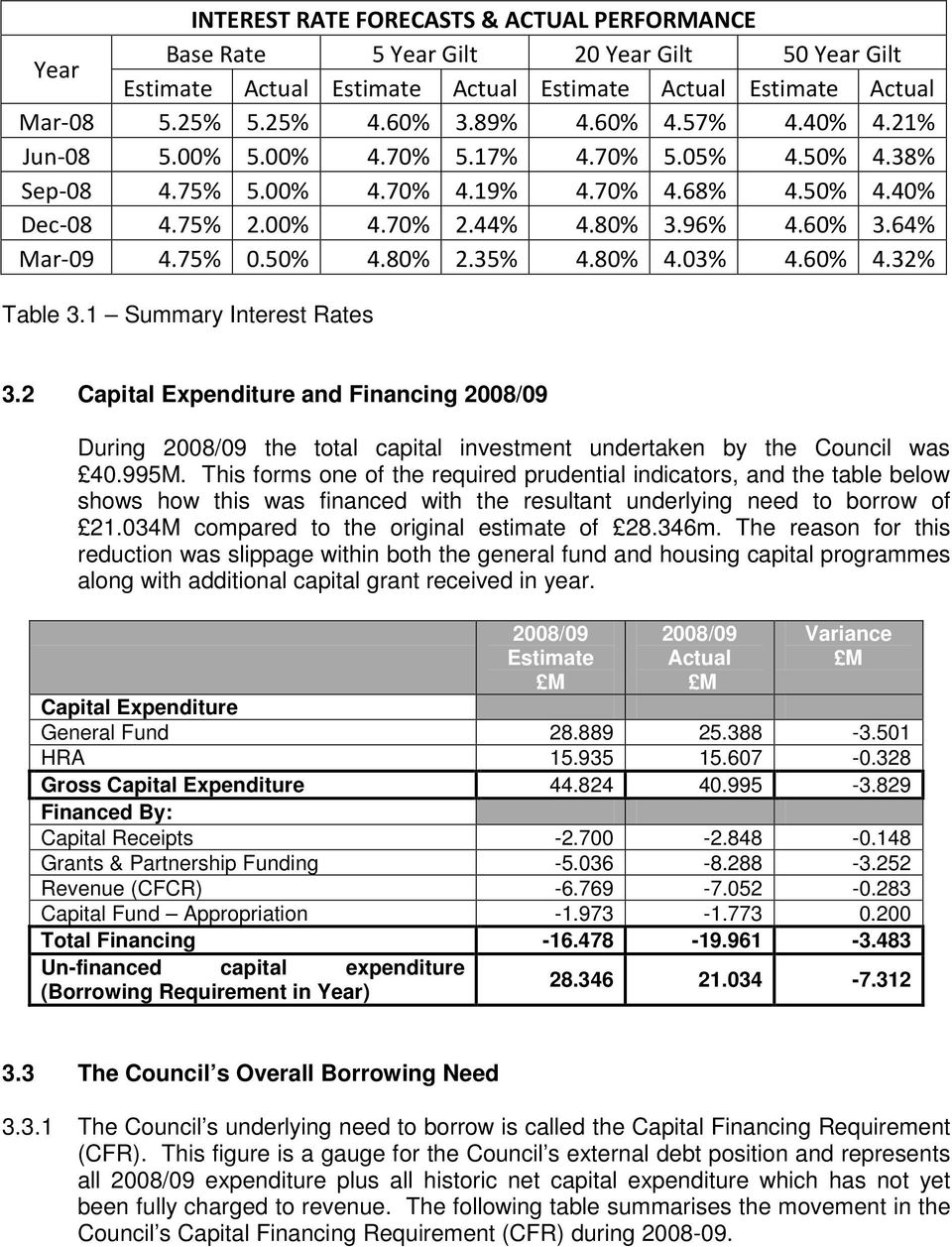 75% 0.50% 4.80% 2.35% 4.80% 4.03% 4.60% 4.32% Table 3.1 Summary Interest Rates 3.2 Capital Expenditure and Financing During the total capital investment undertaken by the Council was 40.995M.