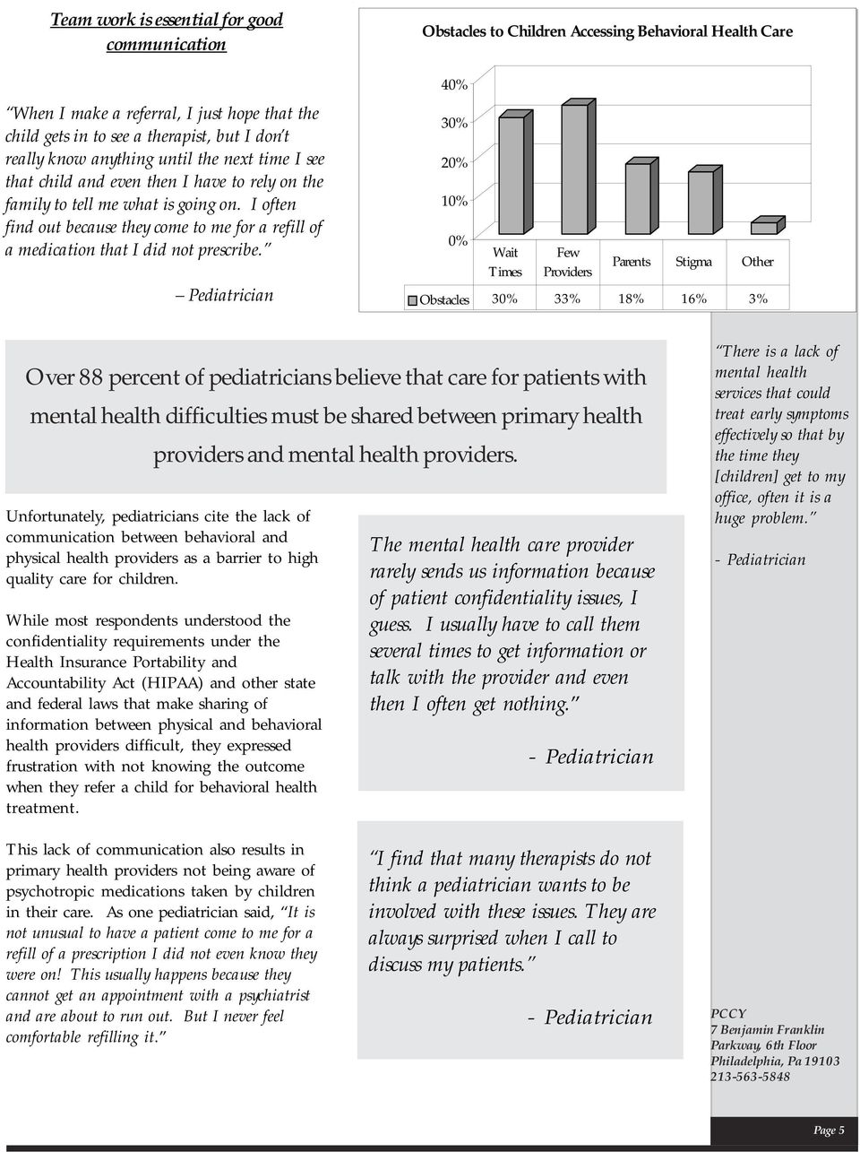 Pediatrician Obstacles to Children Accessing Behavioral Health Care 40% 30% 20% 10% 0% Wait Times Few Providers Parents Stigma Other Obstacles 30% 33% 18% 16% 3% Over 88 percent of pediatricians