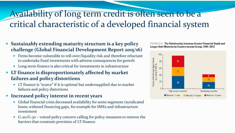 critical for investments in infrastructure LT finance is disproportionately affected by market failures and policy distortions LT finance is scarce if it is optimal but undersupplied due to market