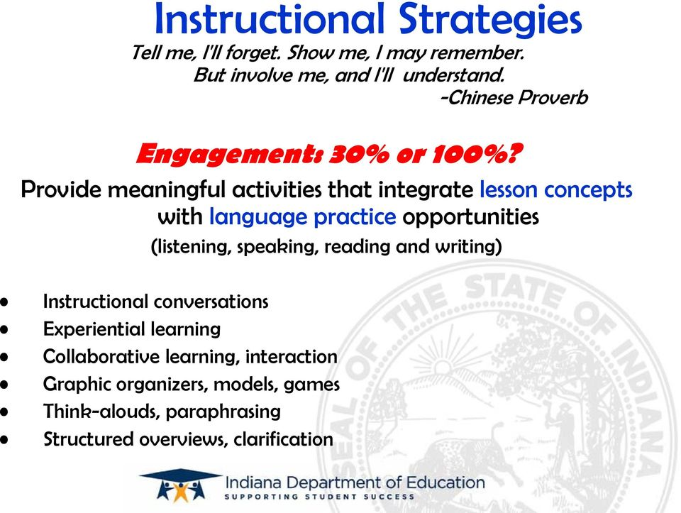 Provide meaningful activities that integrate lesson concepts with language practice opportunities (listening, speaking,