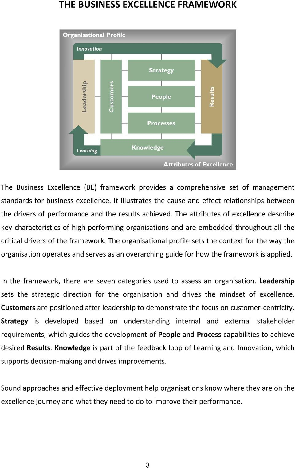 The attributes of excellence describe key characteristics of high performing organisations and are embedded throughout all the critical drivers of the framework.