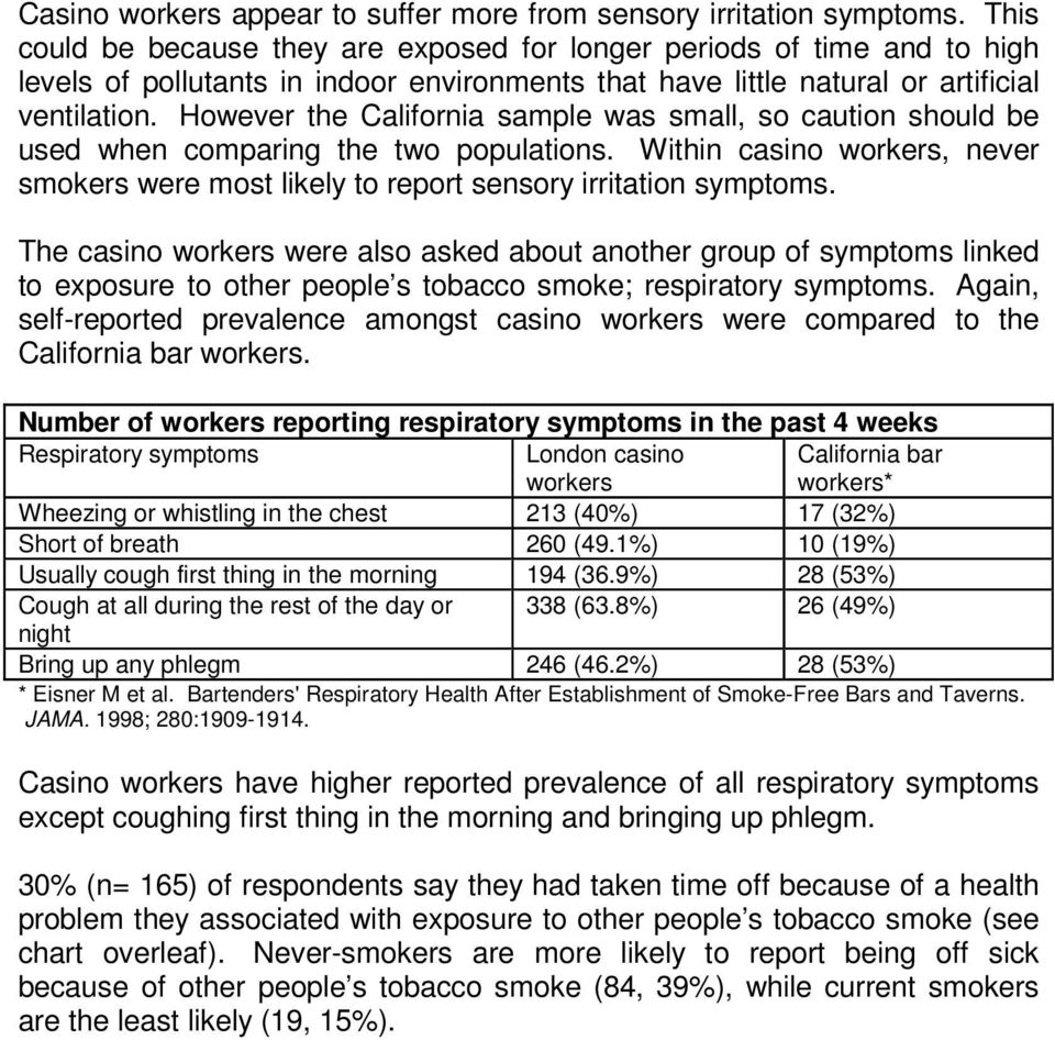 However the California sample was small, so caution should be used when comparing the two populations. Within casino workers, never smokers were most likely to report sensory irritation symptoms.