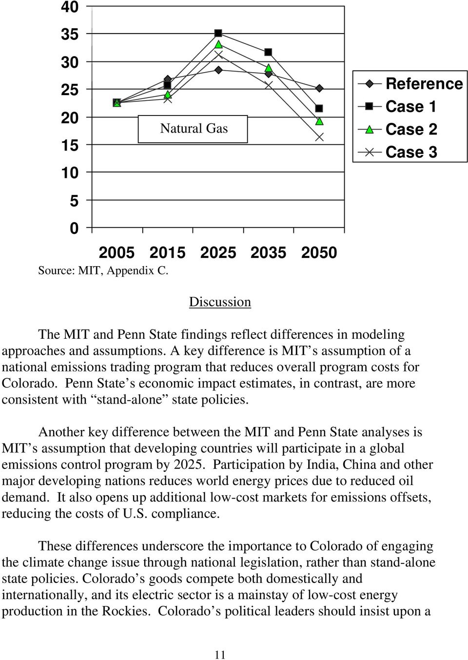 A key difference is MIT s assumption of a national emissions trading program that reduces overall program costs for Colorado.