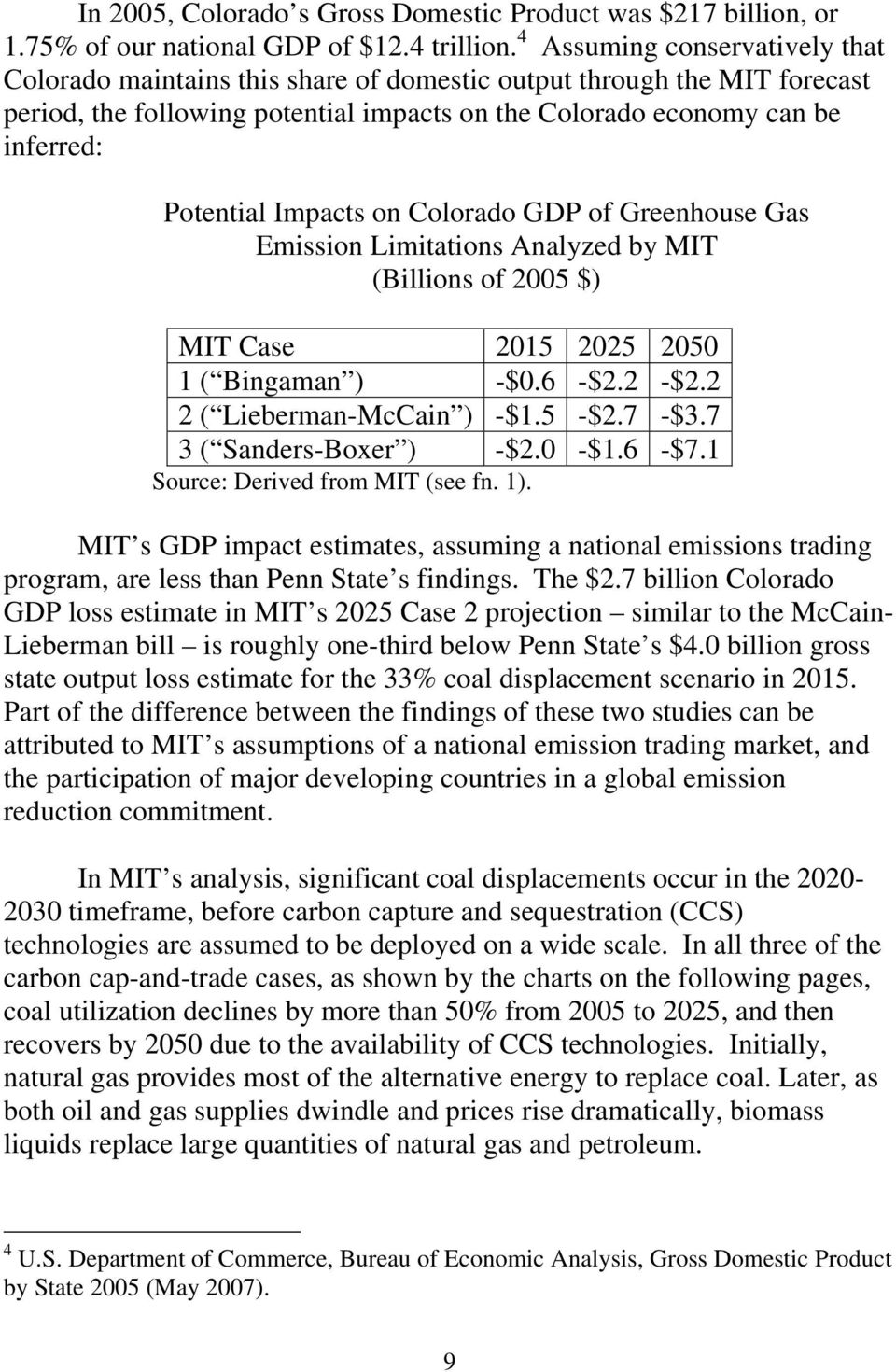 Impacts on Colorado GDP of Greenhouse Gas Emission Limitations Analyzed by MIT (Billions of 2005 $) MIT Case 2015 2025 2050 1 ( Bingaman ) -$0.6 -$2.2 -$2.2 2 ( Lieberman-McCain ) -$1.5 -$2.7 -$3.