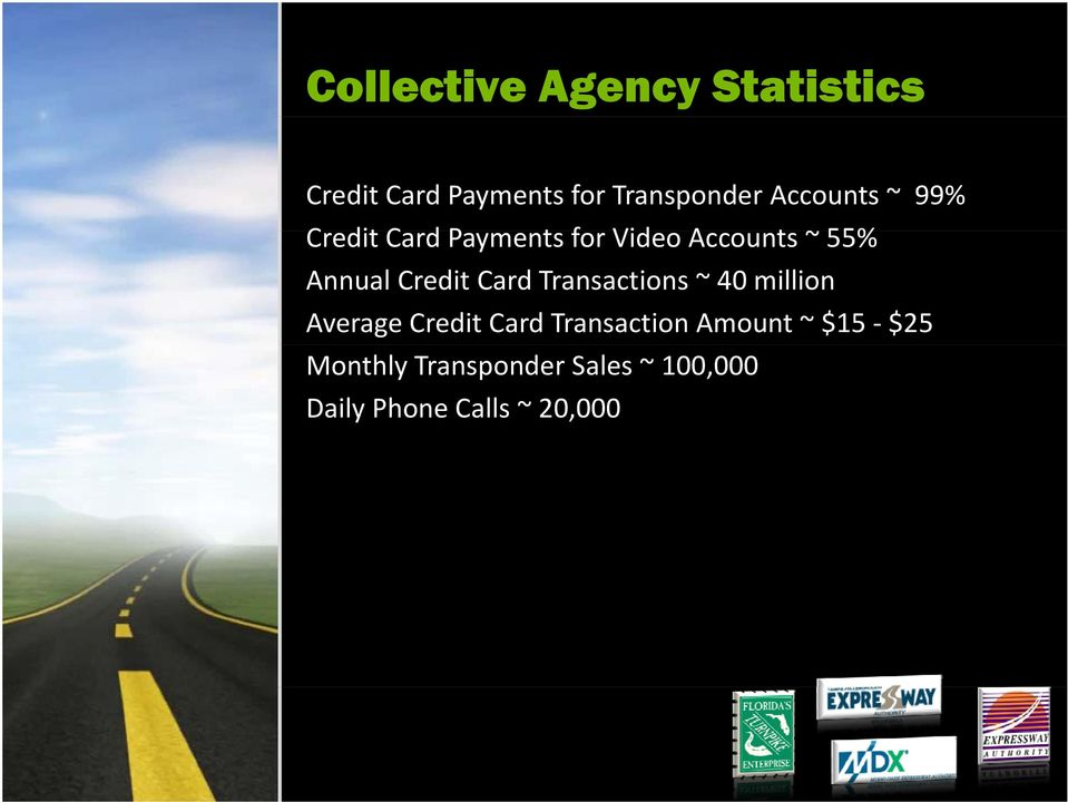 Credit Card Transactions ~ 40 million Average Credit Card Transaction
