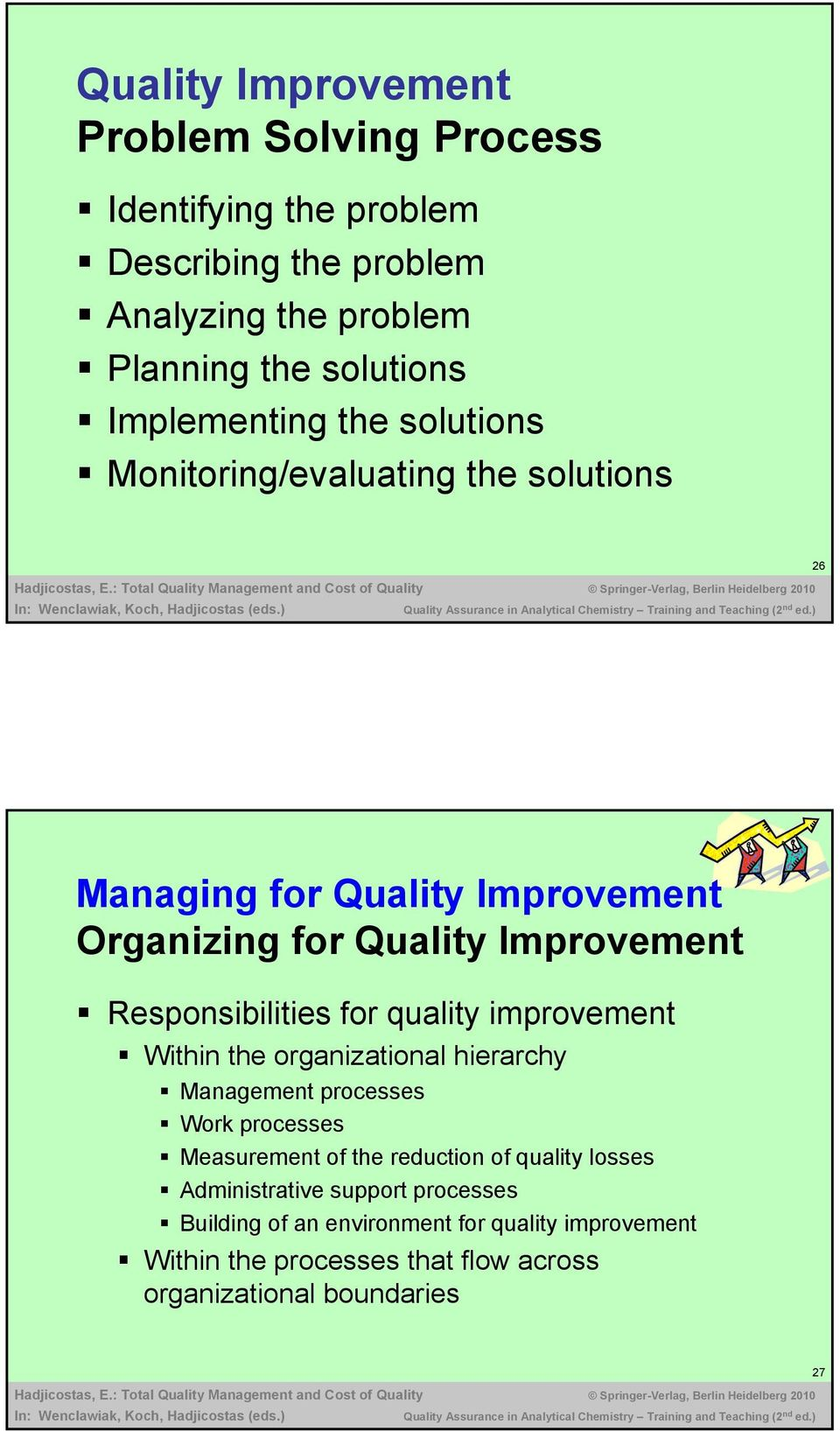 Responsibilities for quality improvement Within the organizational hierarchy Management processes Work processes Measurement of the reduction of