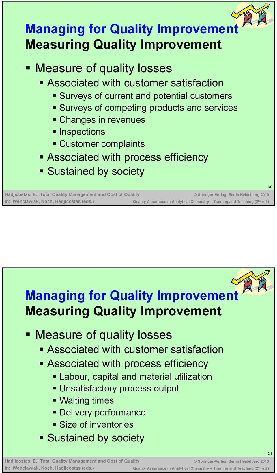 Sustained by society 30 Managing for Quality Improvement Measuring Quality Improvement Measure of quality losses Associated with customer satisfaction