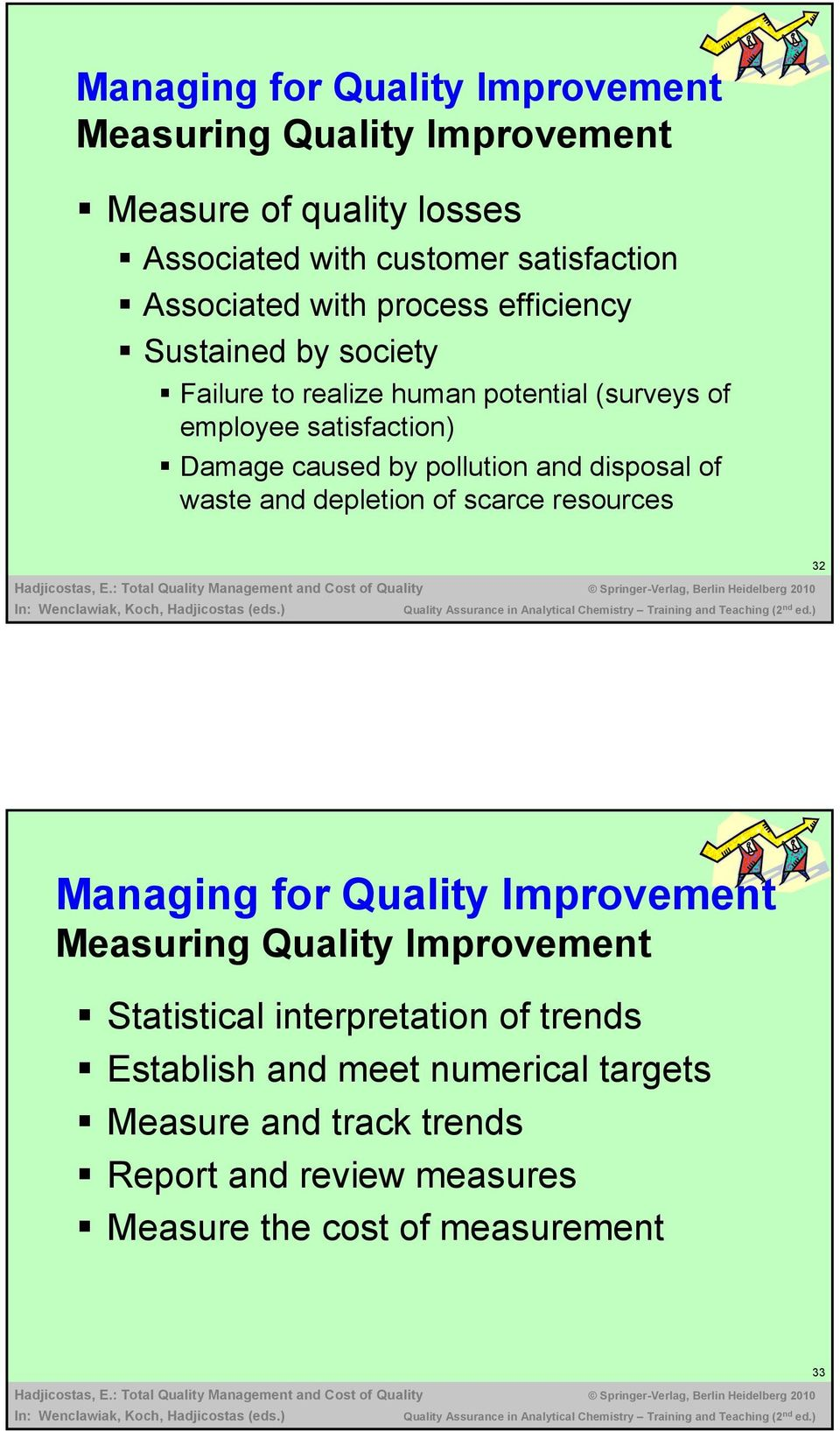 pollution and disposal of waste and depletion of scarce resources 32 Managing for Quality Improvement Measuring Quality Improvement