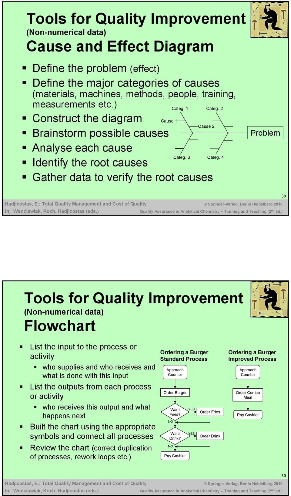 4 Identify the root causes Gather data to verify the root causes Problem 38 Tools for Quality Improvement (Non-numerical data) Flowchart List the input to the process or activity who supplies and who