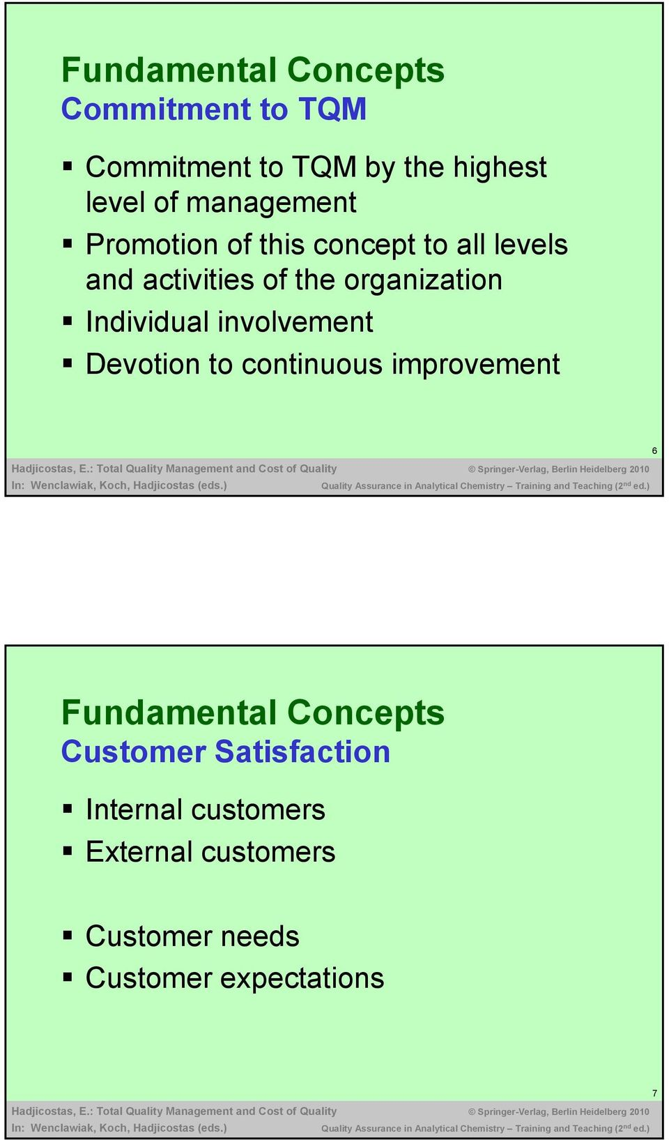 Individual involvement Devotion to continuous improvement 6 Fundamental Concepts