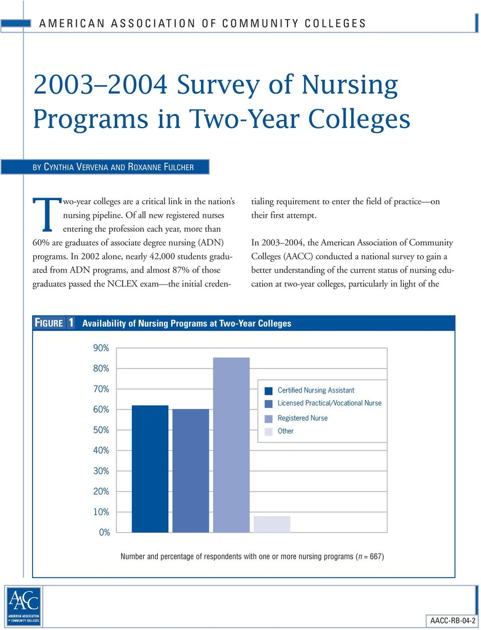 In 2002 alone, nearly 42,000 students graduated from ADN programs, and almost 87% of those graduates passed the NCLEX exam the initial credentialing requirement to enter the field of practice on