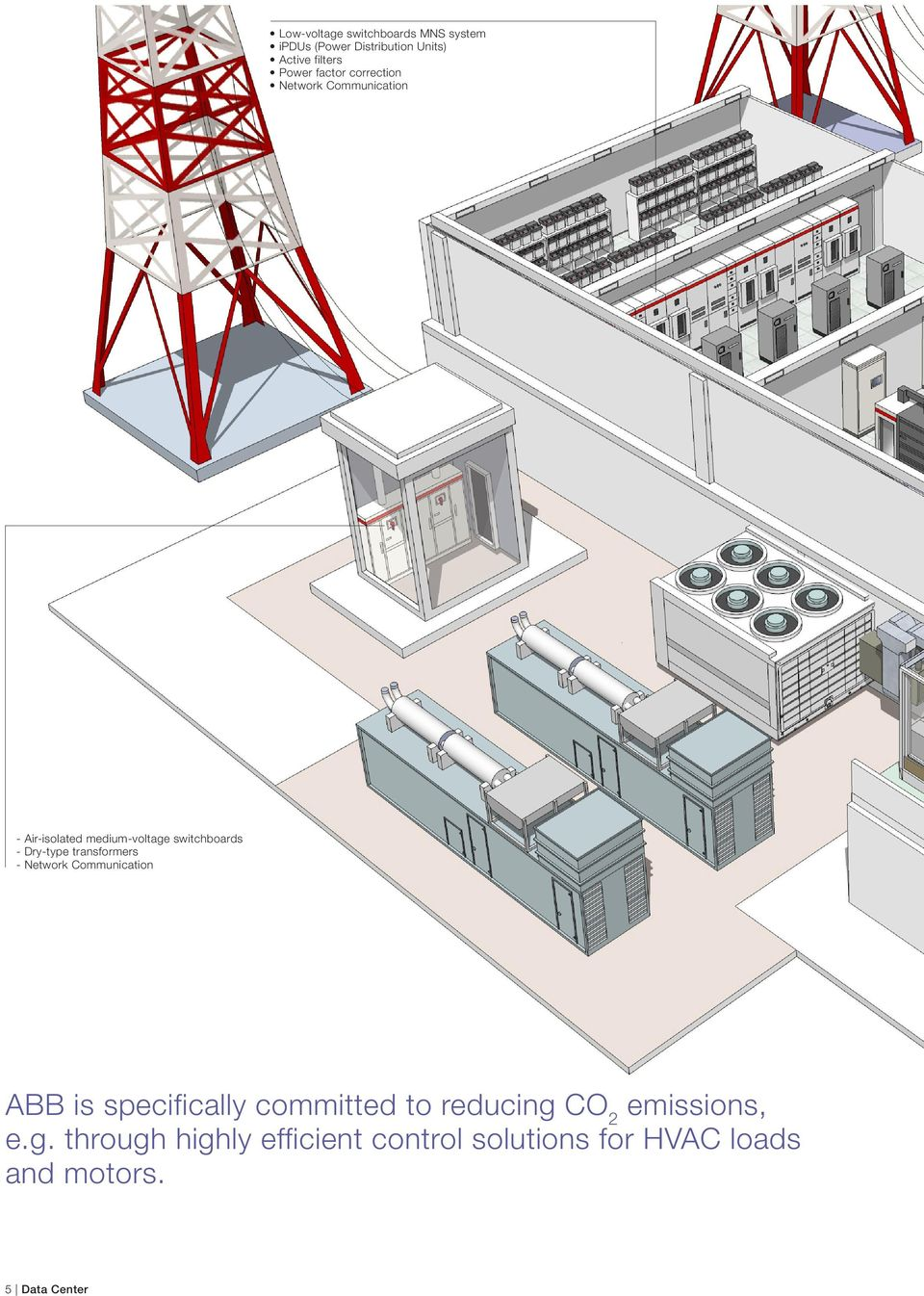 Dry-type transformers - Network Communication ABB is specifically committed to reducing CO2
