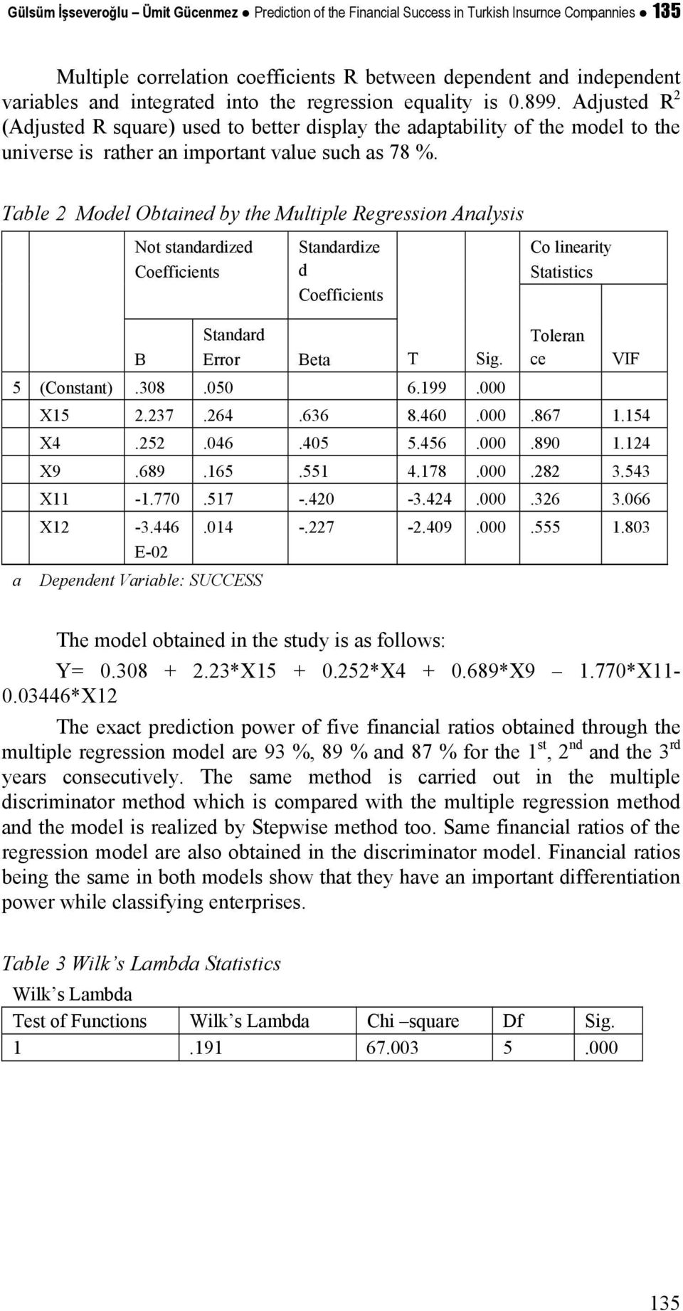 Table 2 Model Obtained by the Multiple Regression Analysis Not standardized Coefficients Standardize d Coefficients Co linearity Statistics B Standard Error Beta T Sig. Toleran ce VIF 5 (Constant).