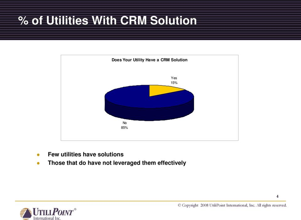 No 85% Few utilities have solutions Those