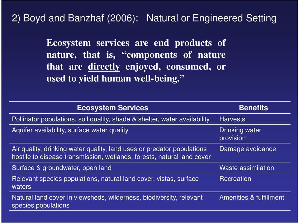 Ecosystem Services Pollinator populations, soil quality, shade & shelter, water availability Aquifer availability, surface water quality Air quality, drinking water quality, land uses or predator