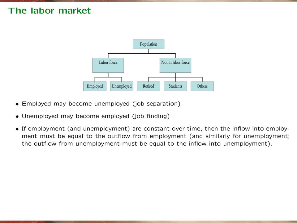inflow into employment must be equal to the outflow from employment (and similarly for