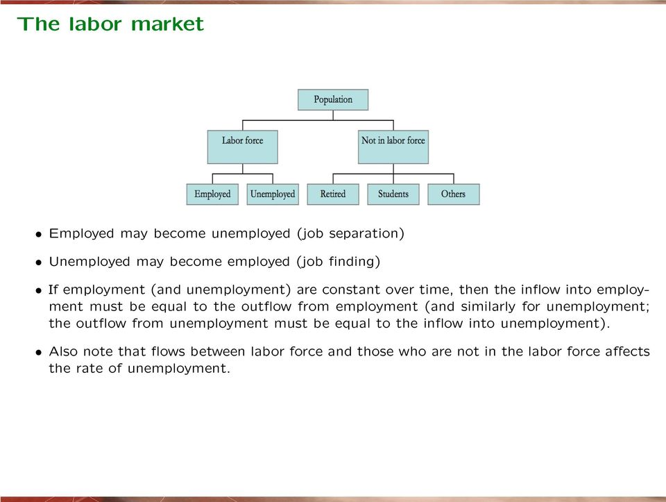 from employment (and similarly for unemployment; the outflow from unemployment must be equal to the inflow into