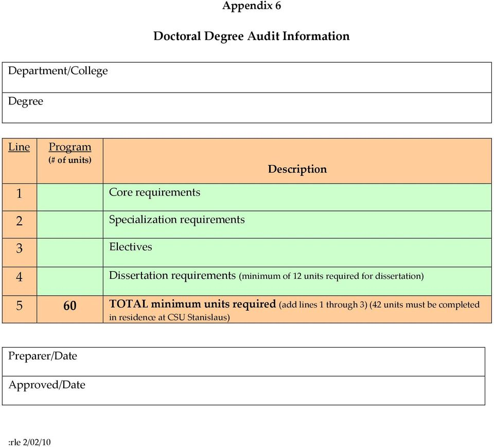 (minimum of 12 units required for dissertation) 5 60 TOTAL minimum units required (add lines 1