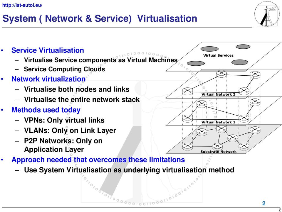 network stack Methods used today VPNs: Only virtual links VLANs: Only on Link Layer P2P Networks: Only on