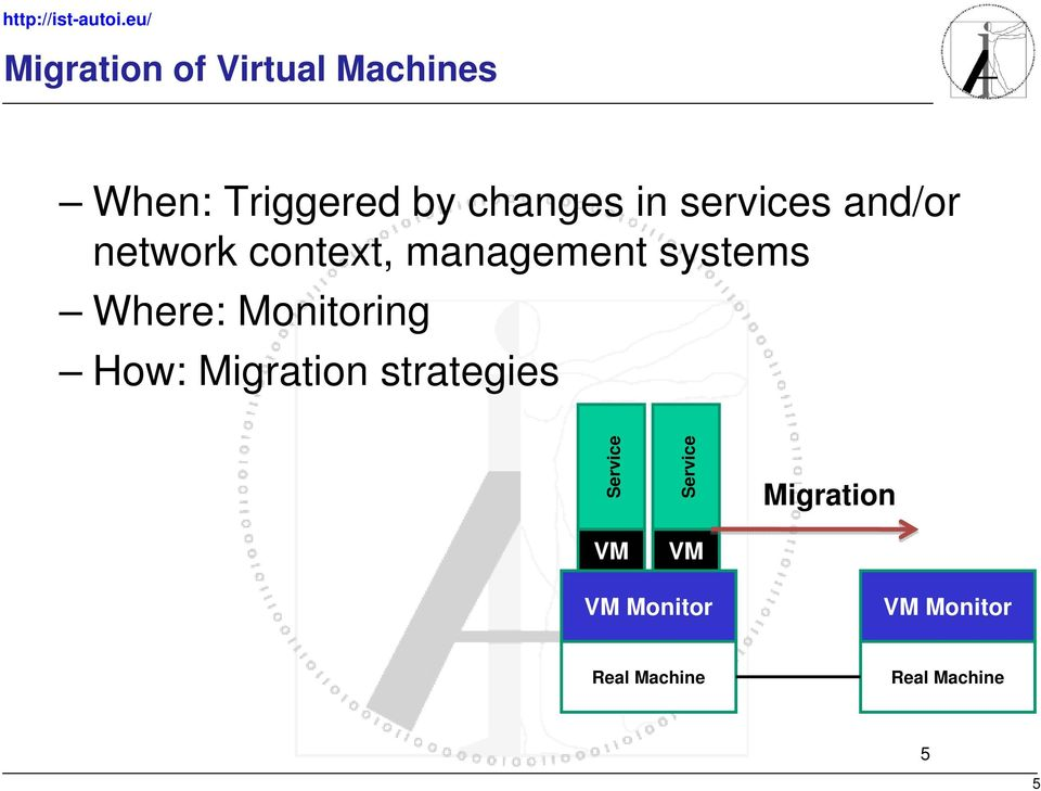 Monitoring How: Migration strategies Service Service