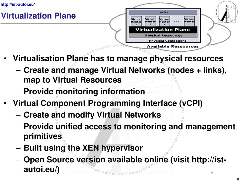 Programming Interface (vcpi) Create and modify Virtual Networks Provide unified access to monitoring and