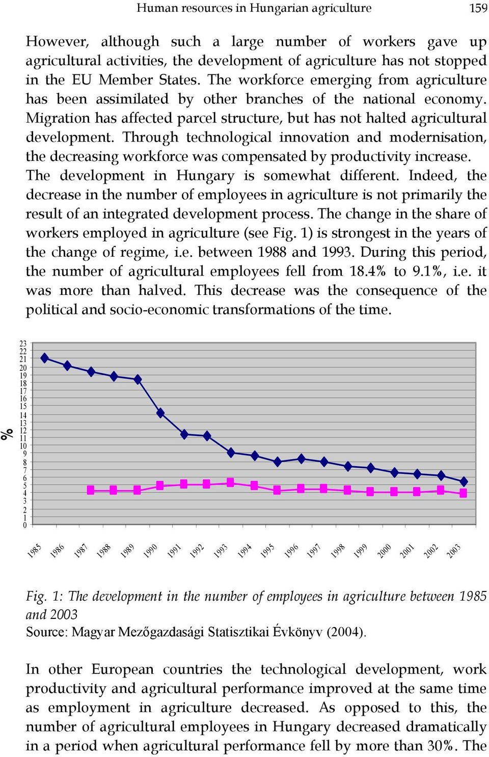 Through technological innovation and modernisation, the decreasing workforce was compensated by productivity increase. The development in Hungary is somewhat different.