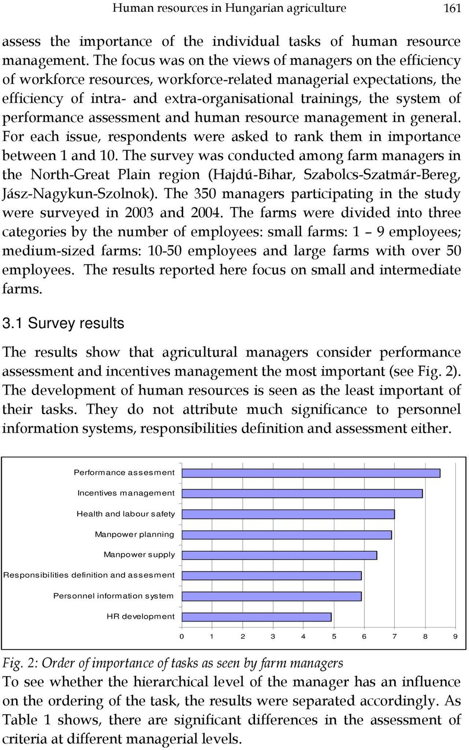 performance assessment and human resource management in general. For each issue, respondents were asked to rank them in importance between 1 and 10.