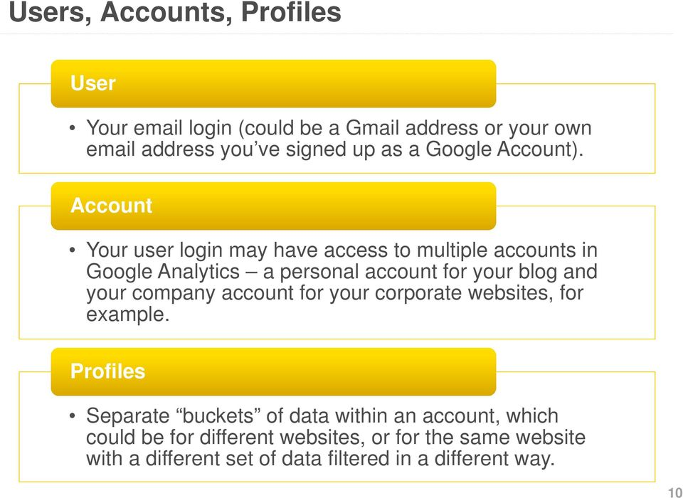 Account Your user login may have access to multiple accounts in Google Analytics a personal account for your blog and your