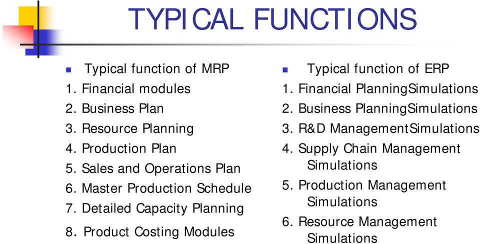 Product Costing Modules Typical function of ERP 1. Financial PlanningSimulations 2. Business PlanningSimulations 3.