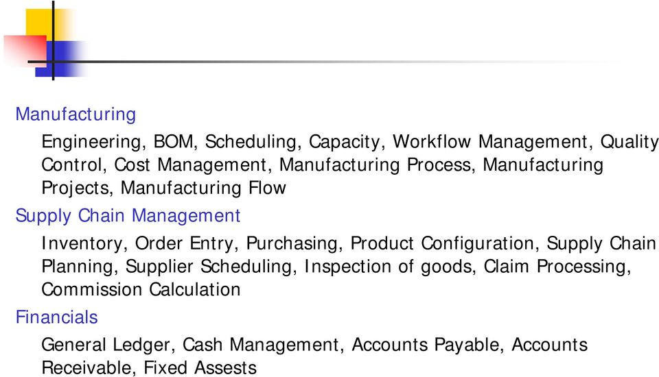 Purchasing, Product Configuration, Supply Chain Planning, Supplier Scheduling, Inspection of goods, Claim