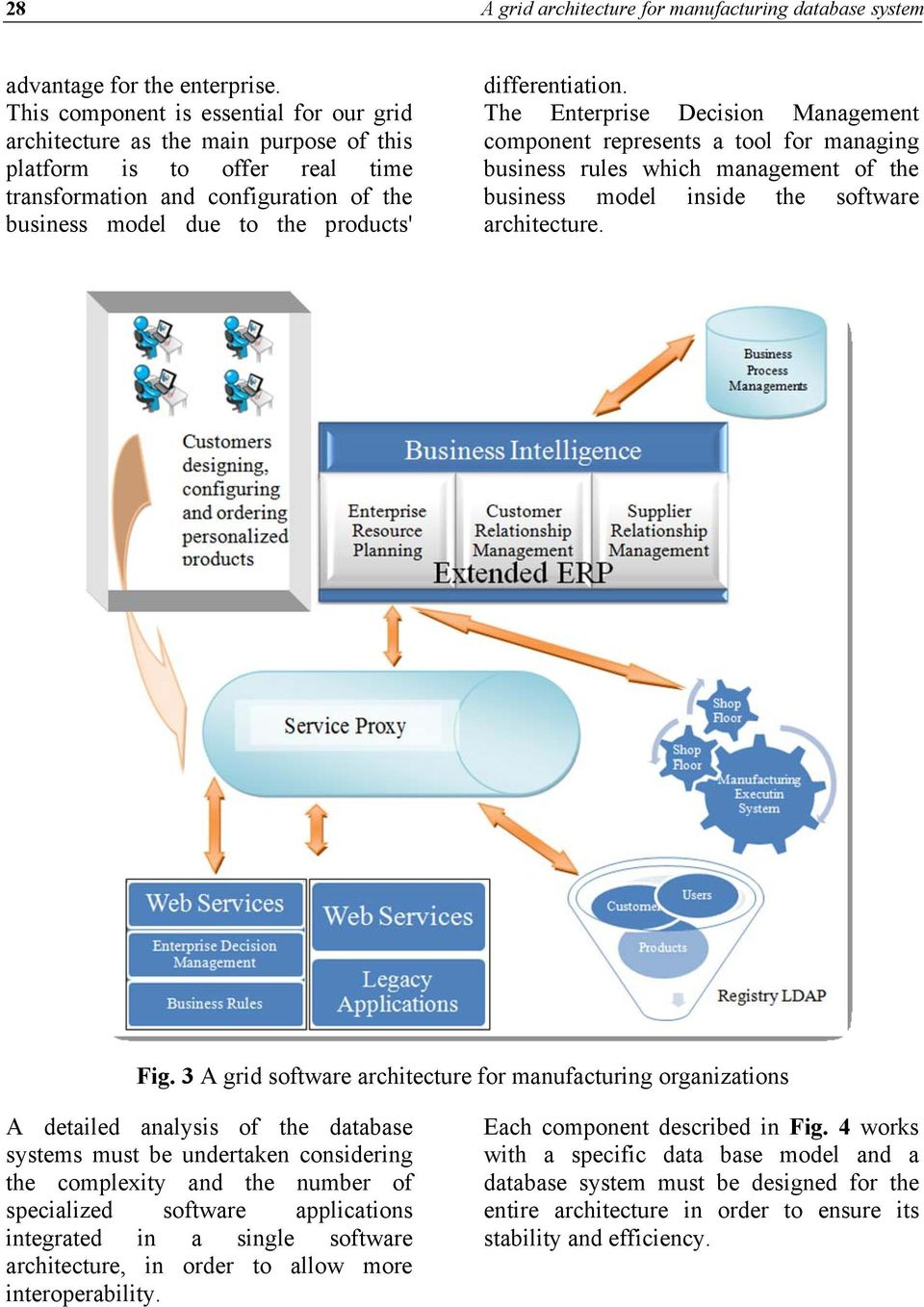 differentiation. The Enterprise Decision Management component represents a tool for managing business rules which management of the business model inside the software architecture. Fig.