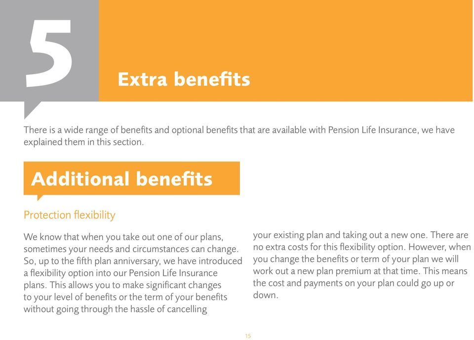 So, up to the fifth plan anniversary, we have introduced a flexibility option into our Pension Life Insurance plans.