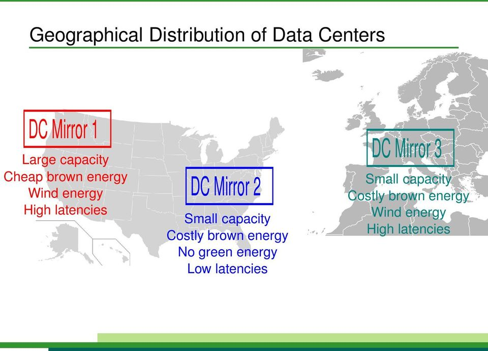 Small capacity Costly brown energy No green energy Low latencies