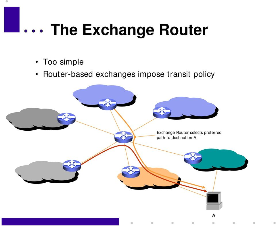 transit policy Exchange Router