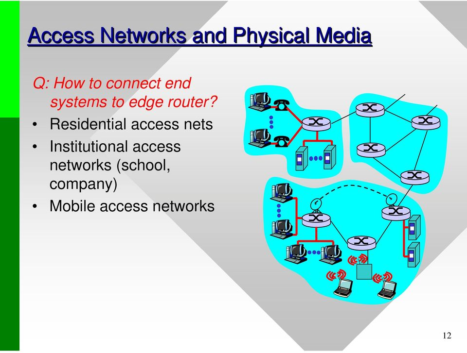 Residential access nets Institutional access