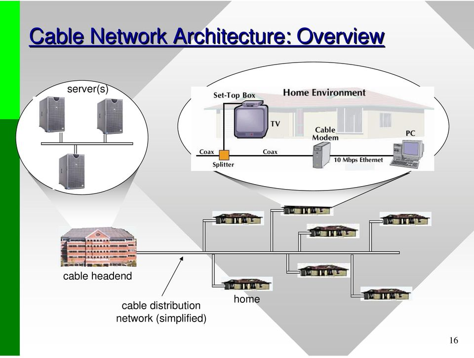 to 5,000 homes cable headend cable