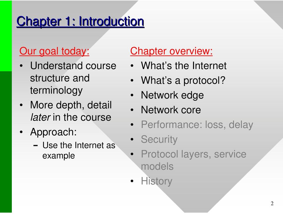 as example Chapter overview: What s the Internet What s a protocol?