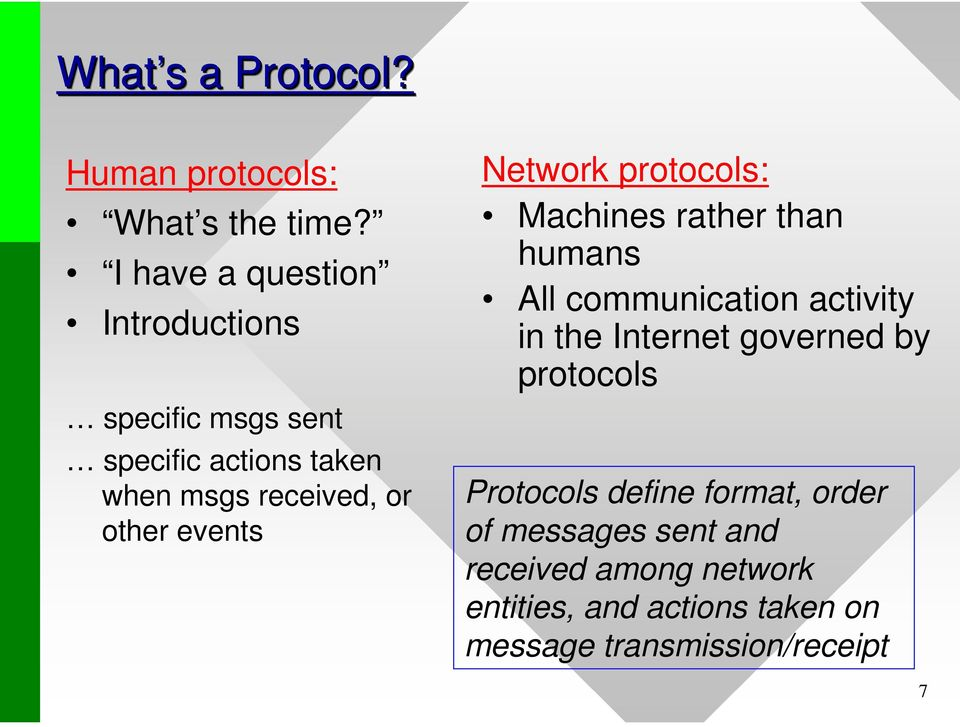 events Network protocols: Machines rather than humans All communication activity in the Internet