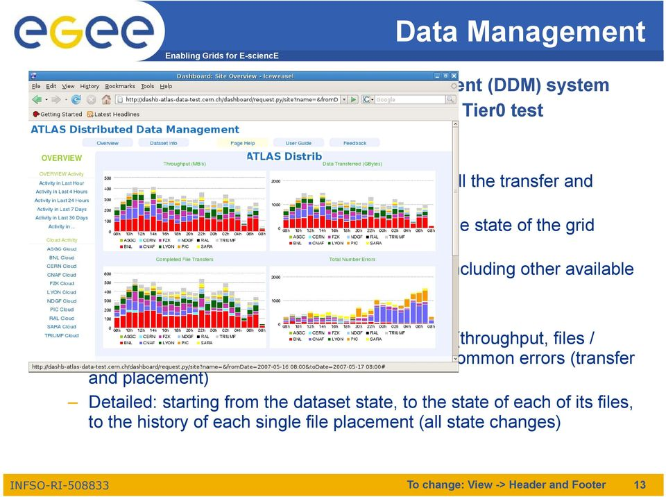 other available tools Views over the data: Global: site overview covering different metrics (throughput, files / datasets completed,.