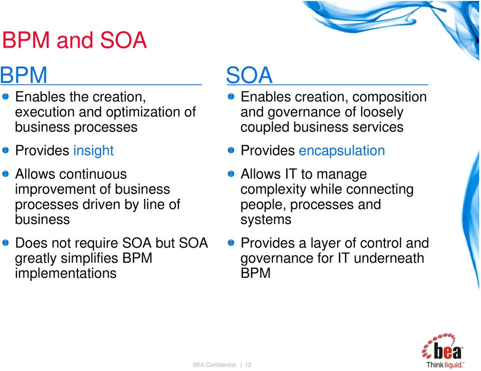 SOA Enables creation, composition and governance of loosely coupled business services Provides encapsulation Allows IT to manage
