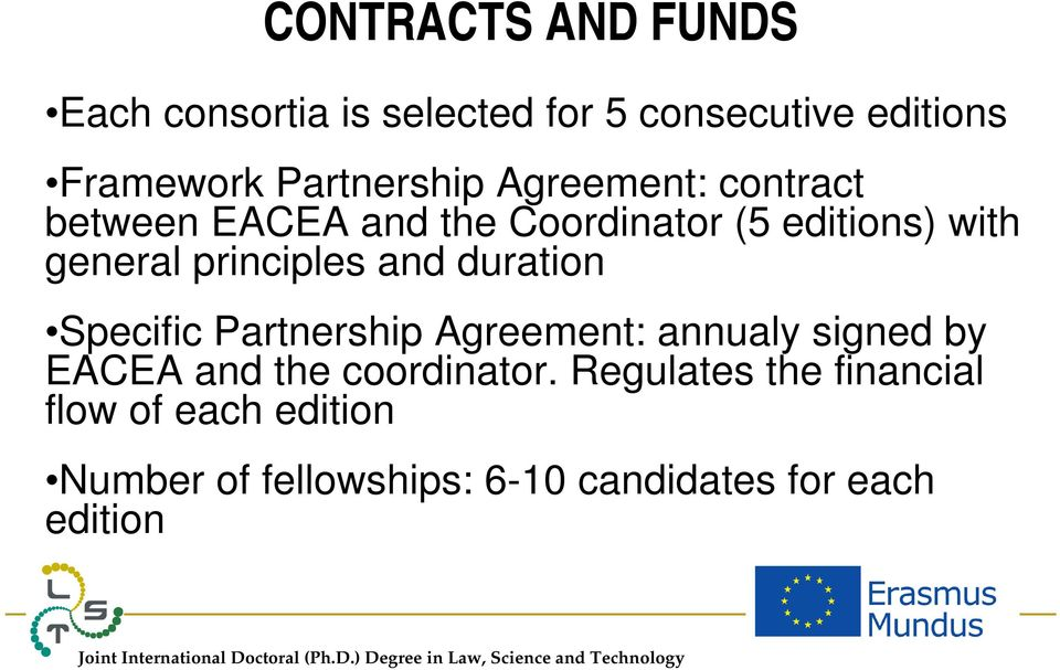 principles and duration Specific Partnership Agreement: annualy signed by EACEA and the