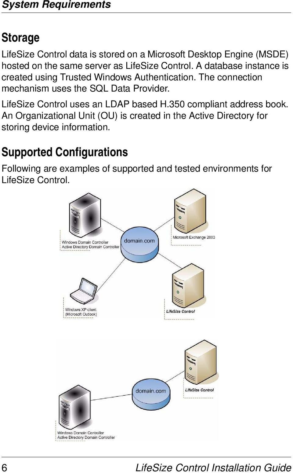 LifeSize Control uses an LDAP based H.350 compliant address book.