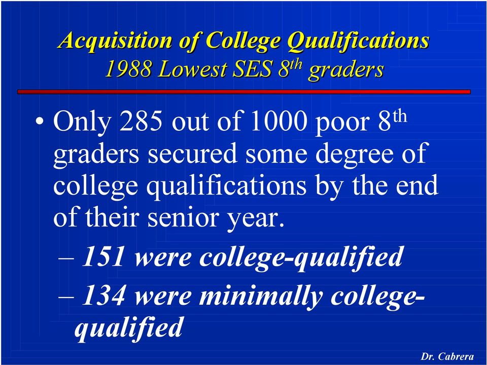 degree of college qualifications by the end of their senior
