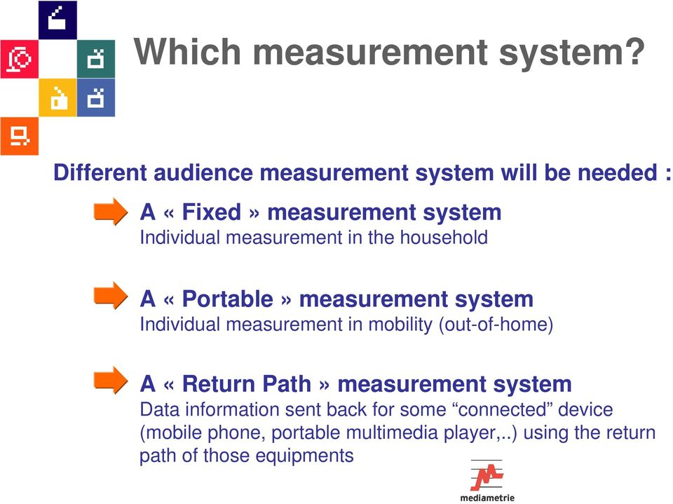 measurement in the household A «Portable» measurement system Individual measurement in mobility