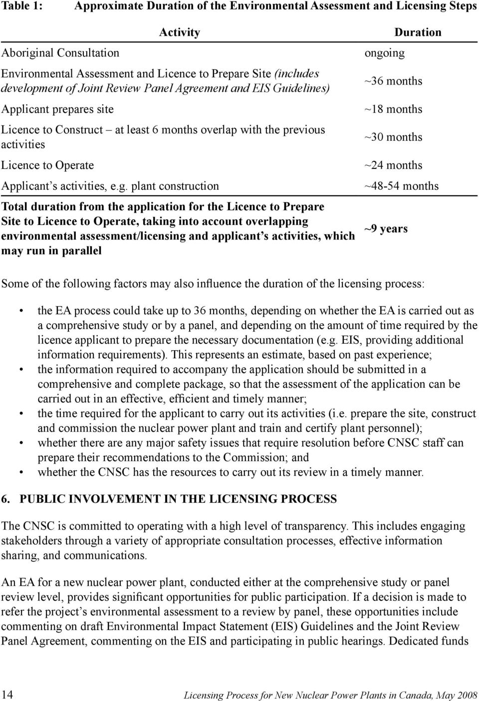 eement and EIS Guidelines) Applicant prepares site Licence to Construct at least 6 months overlap with the previous activities Licence to Operate Applicant s activities, e.g.