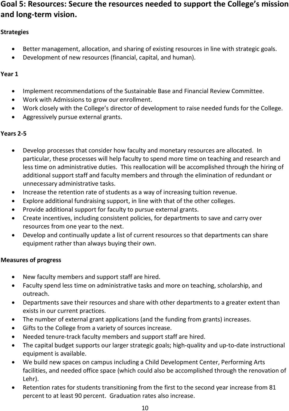 Year 1 Implement recommendations of the Sustainable Base and Financial Review Committee. Work with Admissions to grow our enrollment.