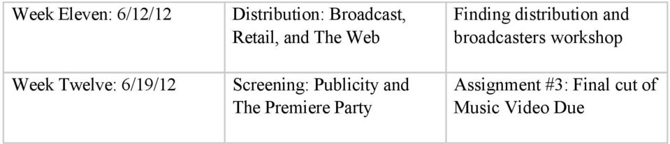 Screening: Publicity and The Premiere Party Finding